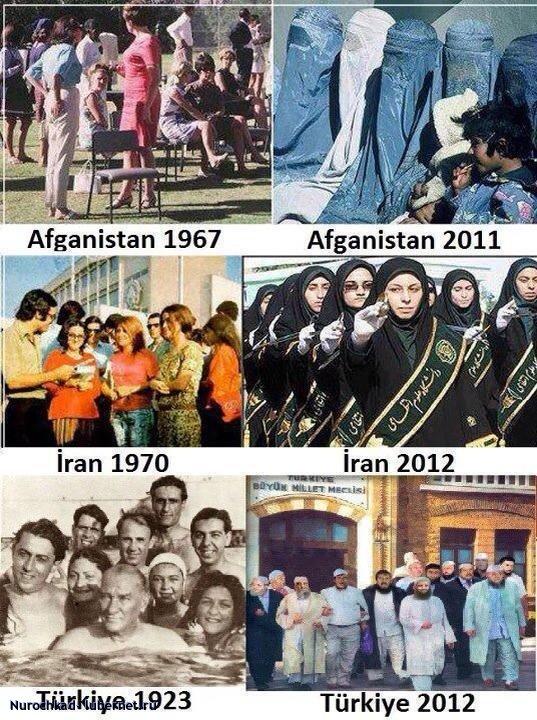 Фотография: АфганистанИранТурция.png, пользователя: Nurochkad