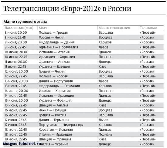 Фотография: ЕВРО-2012 - расписание, пользователя: Morgan
